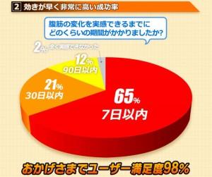 %e8%85%b9%e7%ad%8b%e3%82%b0%e3%83%a9%e3%83%95